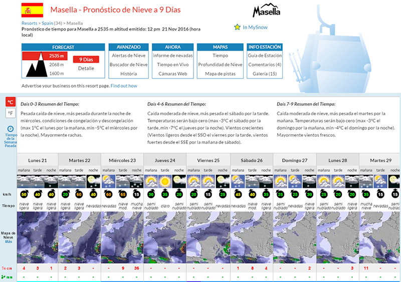 snowforecast